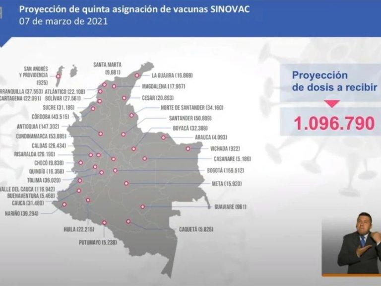 Mapa distribucion vacunas colombia
